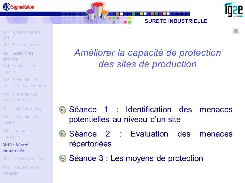 Améliorer la capacité de protection des sites de production