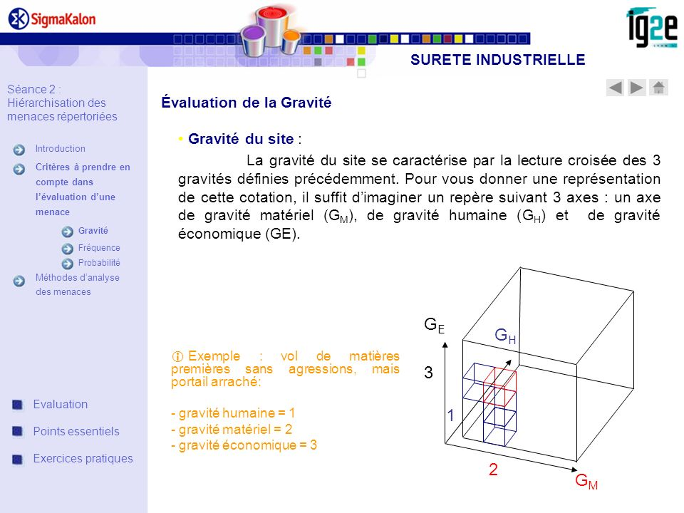 GE GH 3 1 2 GM SURETE INDUSTRIELLE Évaluation de la Gravité