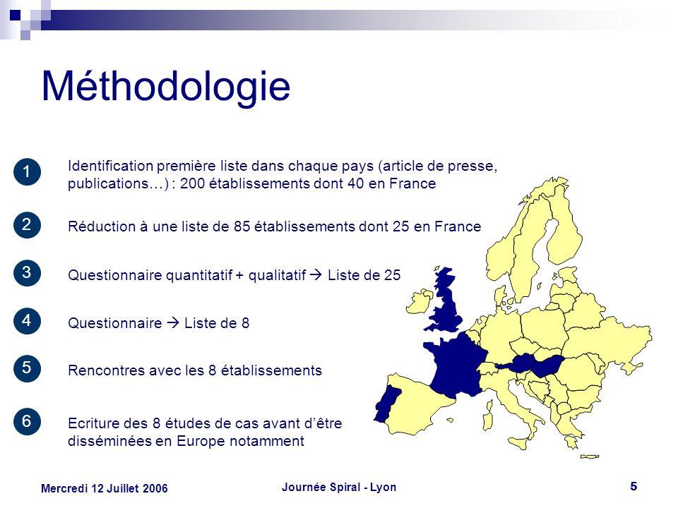 Méthodologie 1. Identification première liste dans chaque pays (article de presse, publications…) : 200 établissements dont 40 en France.