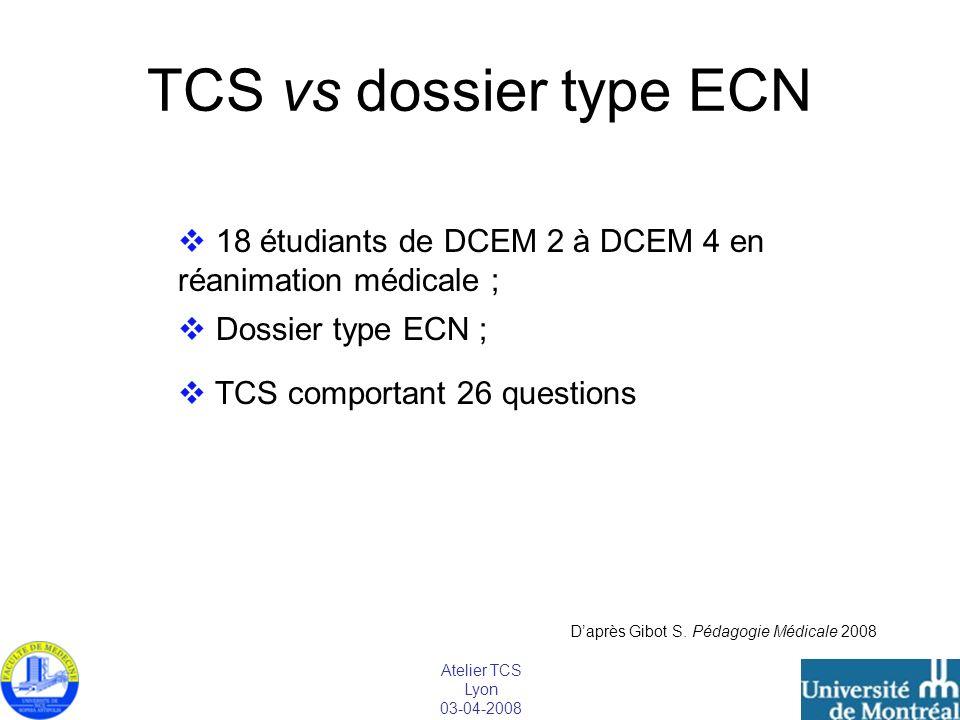 TCS vs dossier type ECN 18 étudiants de DCEM 2 à DCEM 4 en réanimation médicale ; Dossier type ECN ;