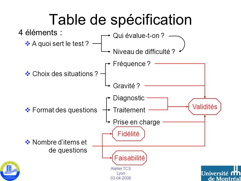Table de spécification