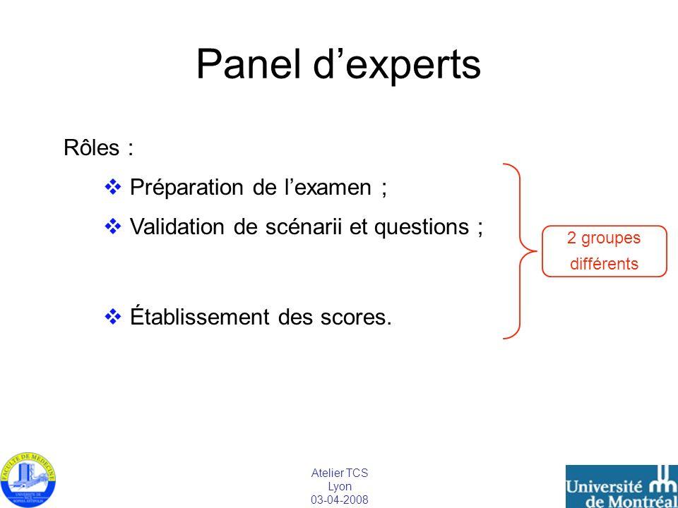 Panel d'experts Rôles : Préparation de l'examen ;