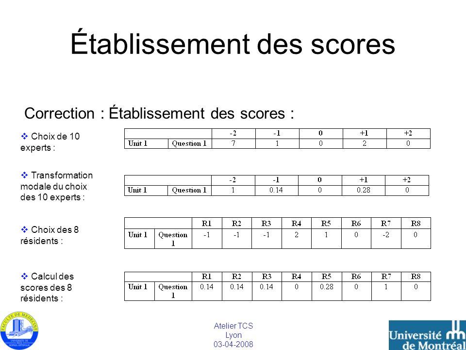 Établissement des scores