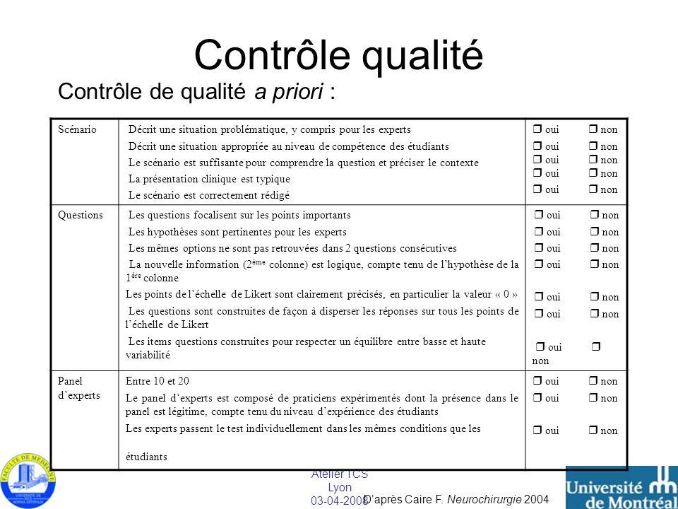 Contrôle qualité Contrôle de qualité a priori : Scénario