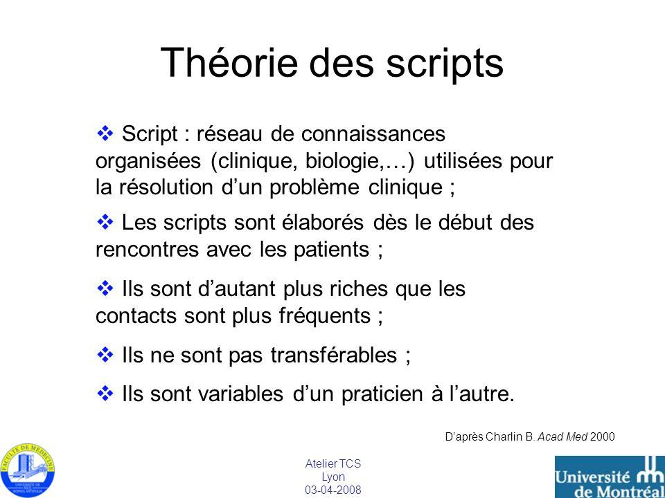 Théorie des scripts Script : réseau de connaissances organisées (clinique, biologie,…) utilisées pour la résolution d'un problème clinique ;
