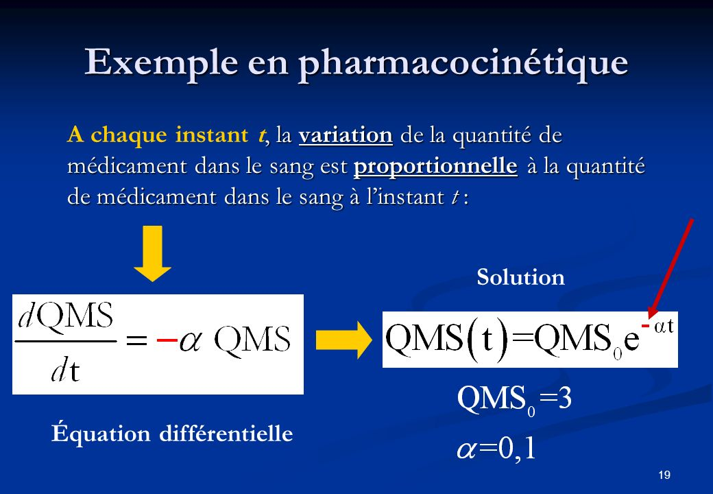 Exemple en pharmacocinétique