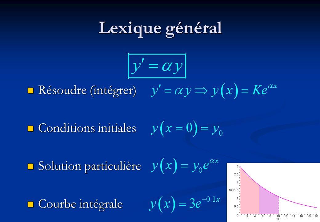 Lexique général Résoudre (intégrer) Conditions initiales