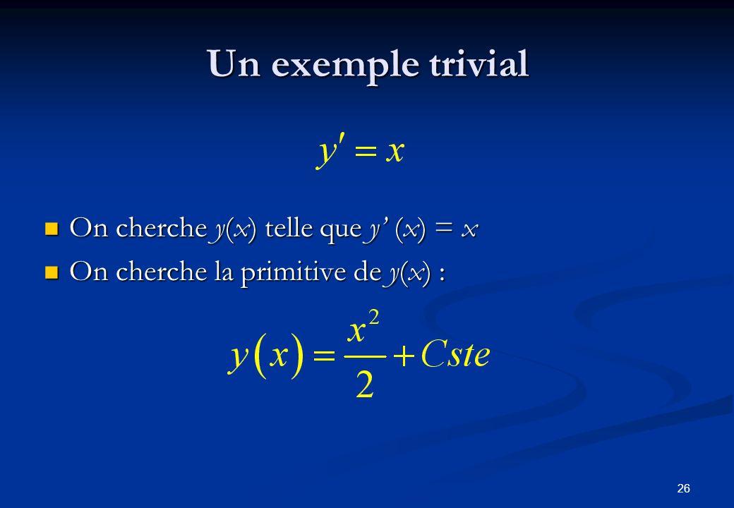 Un exemple trivial On cherche y(x) telle que y' (x) = x