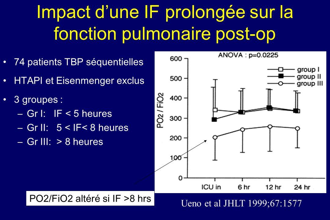 Impact d'une IF prolongée sur la fonction pulmonaire post-op