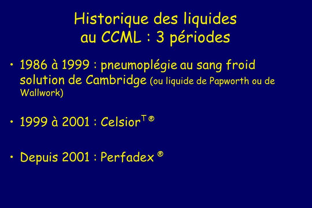 Historique des liquides au CCML : 3 périodes