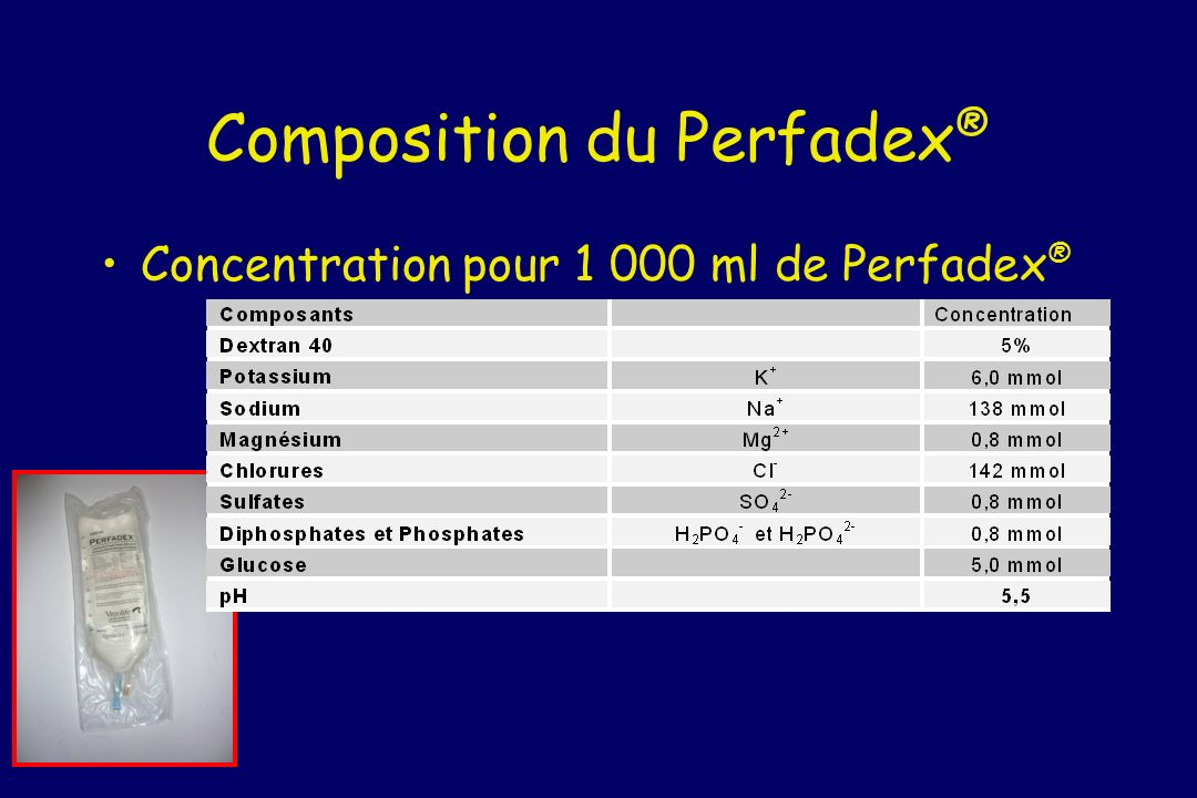 Composition du Perfadex®