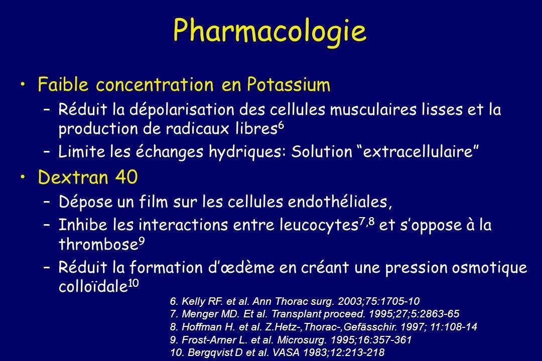 Pharmacologie Faible concentration en Potassium Dextran 40