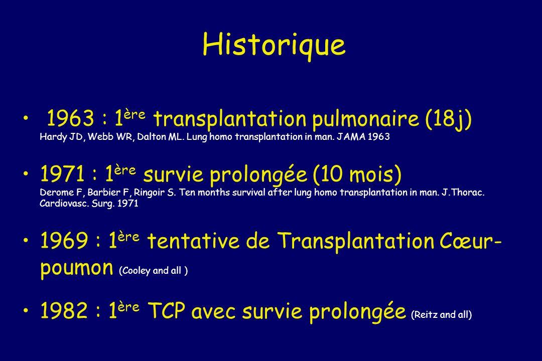 Historique 1963 : 1ère transplantation pulmonaire (18j) Hardy JD, Webb WR, Dalton ML. Lung homo transplantation in man. JAMA 1963.