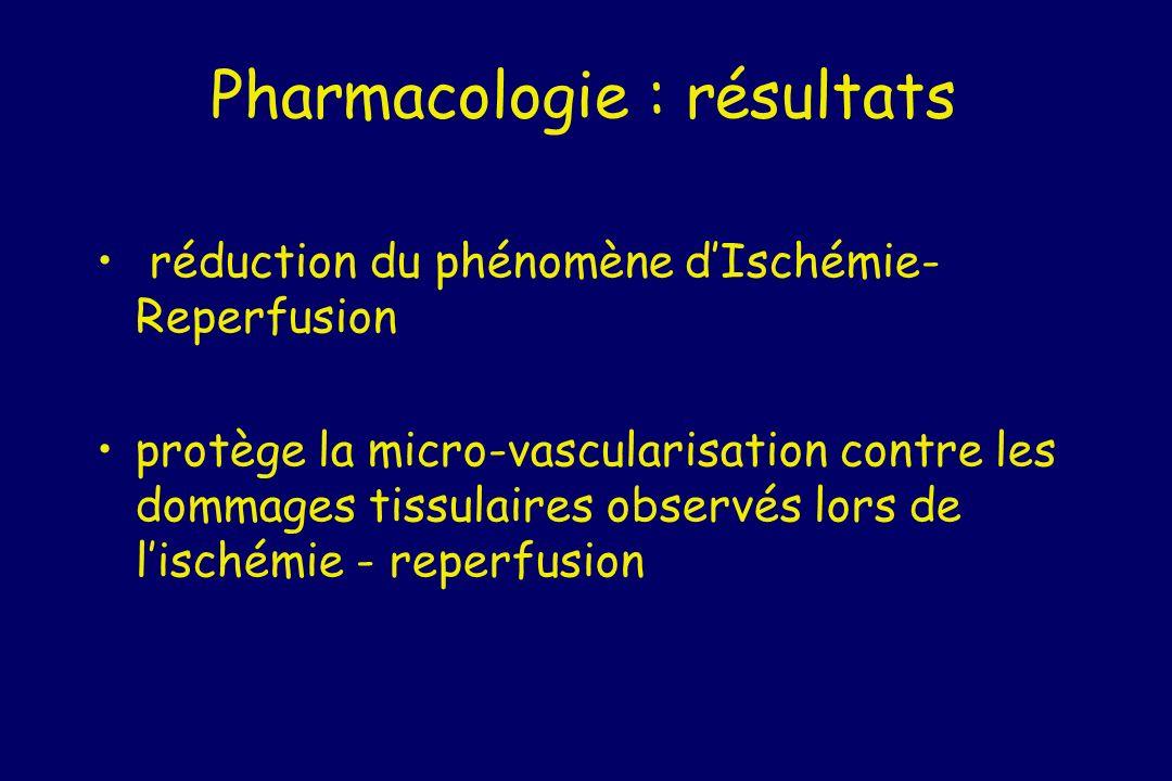 Pharmacologie : résultats