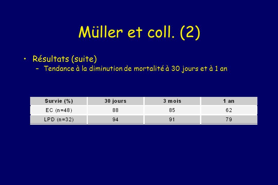 Müller et coll. (2) Résultats (suite)