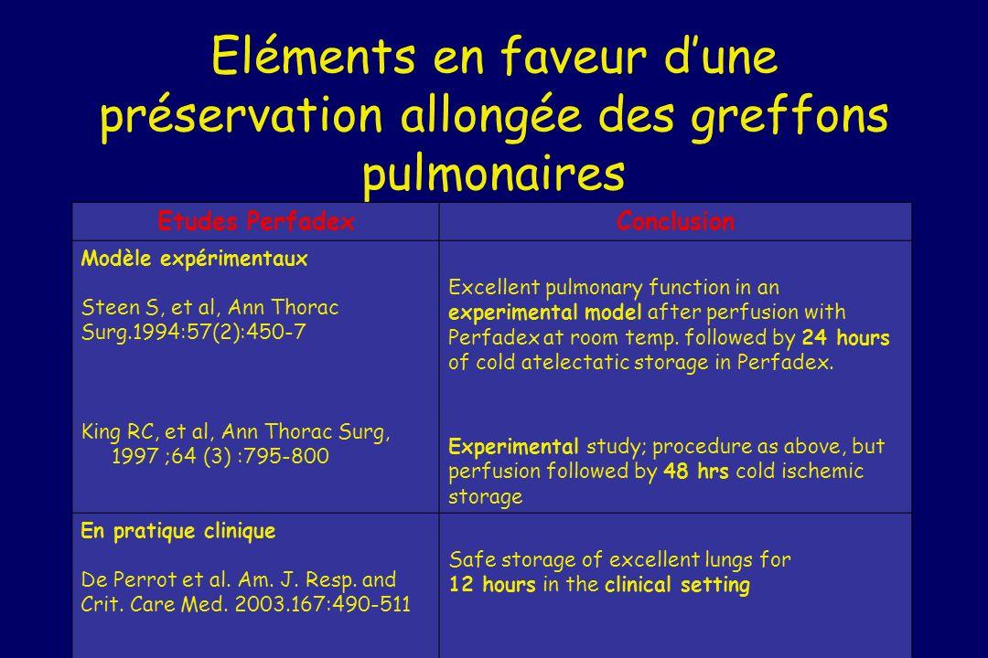 Eléments en faveur d'une préservation allongée des greffons pulmonaires