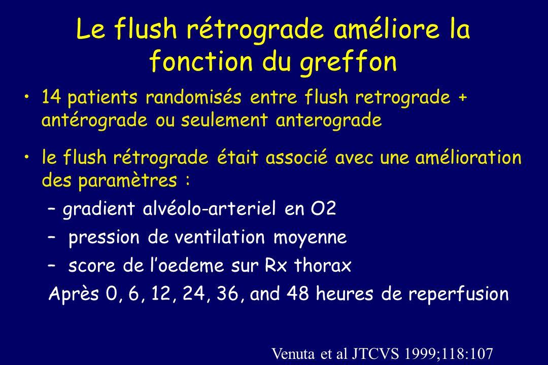 Le flush rétrograde améliore la fonction du greffon