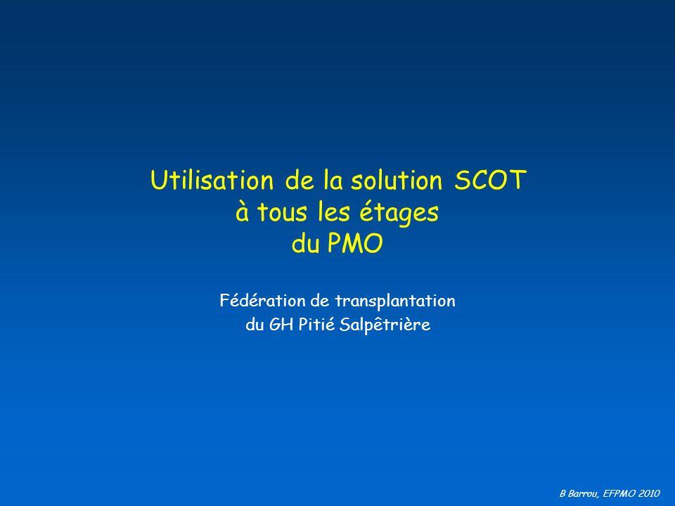 Utilisation de la solution SCOT à tous les étages du PMO