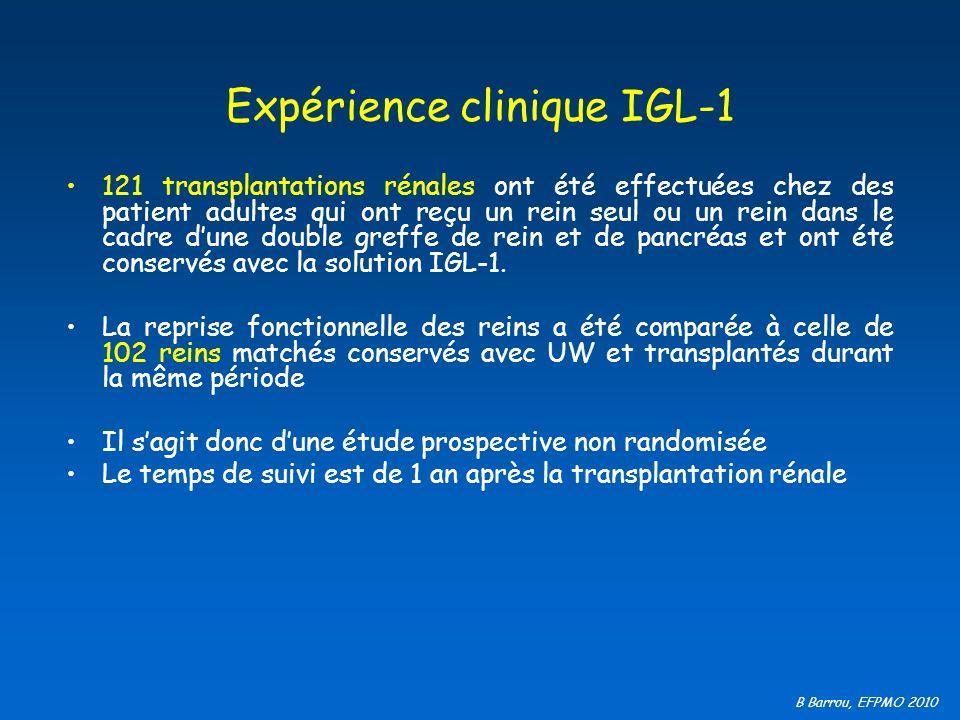 Expérience clinique IGL-1