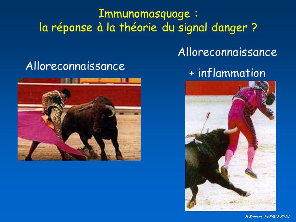Immunomasquage : la réponse à la théorie du signal danger