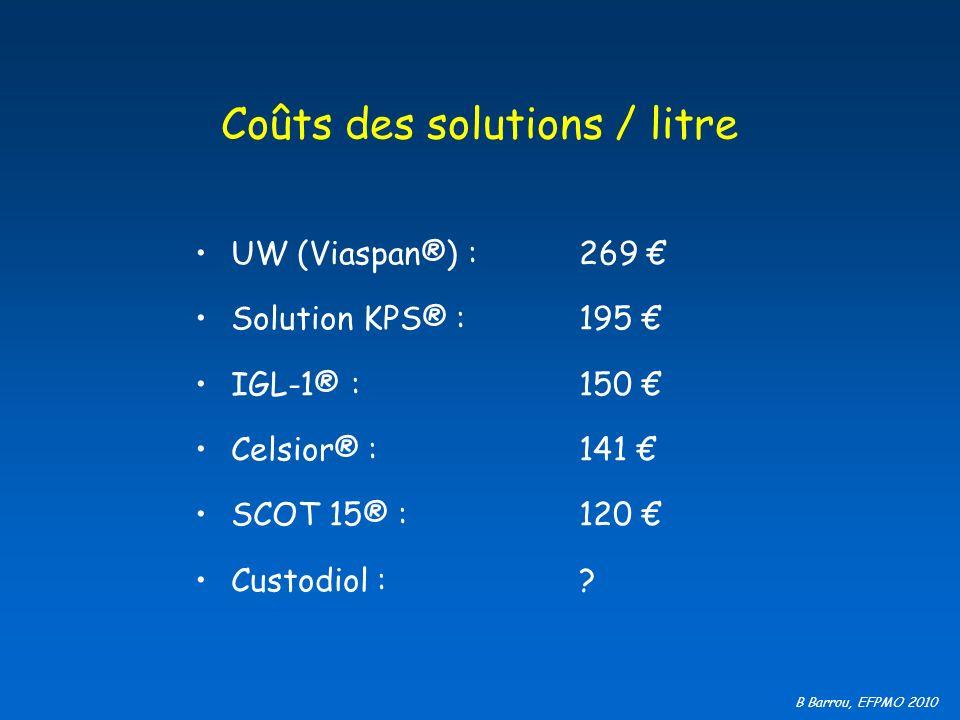 Coûts des solutions / litre