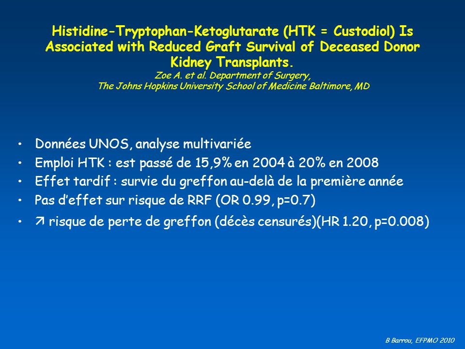 Histidine-Tryptophan-Ketoglutarate (HTK = Custodiol) Is Associated with Reduced Graft Survival of Deceased Donor Kidney Transplants. Zoe A. et al. Department of Surgery, The Johns Hopkins University School of Medicine Baltimore, MD
