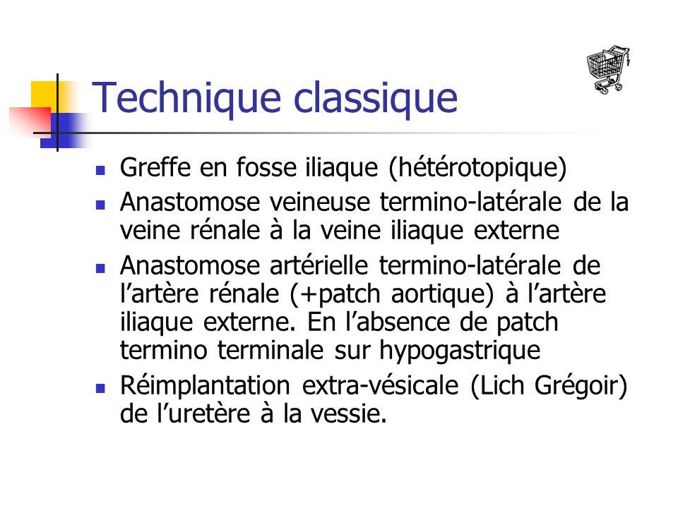 Technique classique Greffe en fosse iliaque (hétérotopique)