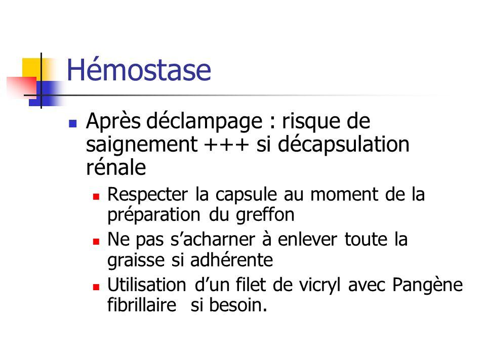 Hémostase Après déclampage : risque de saignement +++ si décapsulation rénale. Respecter la capsule au moment de la préparation du greffon.