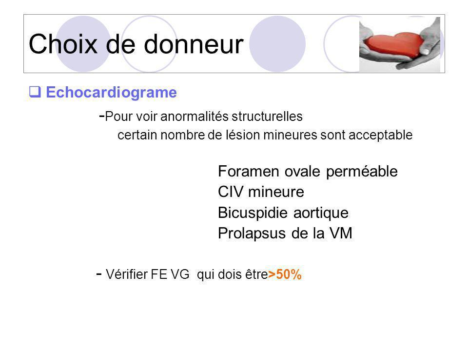 Choix de donneur -Pour voir anormalités structurelles Echocardiograme