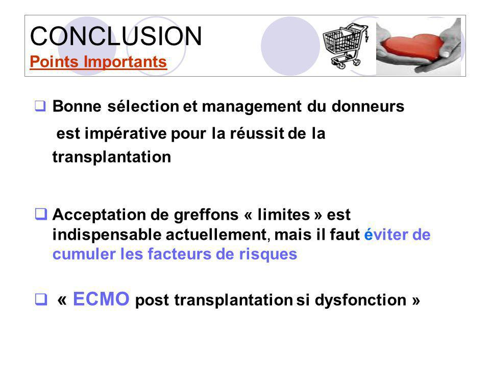 CONCLUSION Points Importants