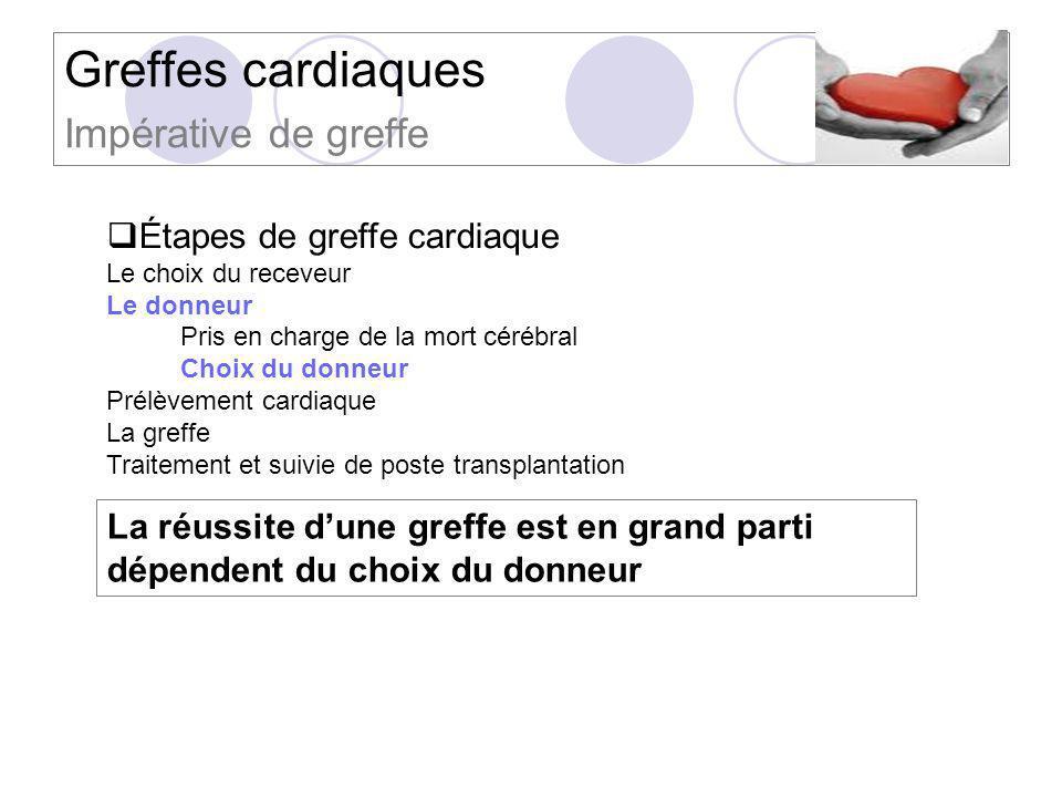 Greffes cardiaques Impérative de greffe