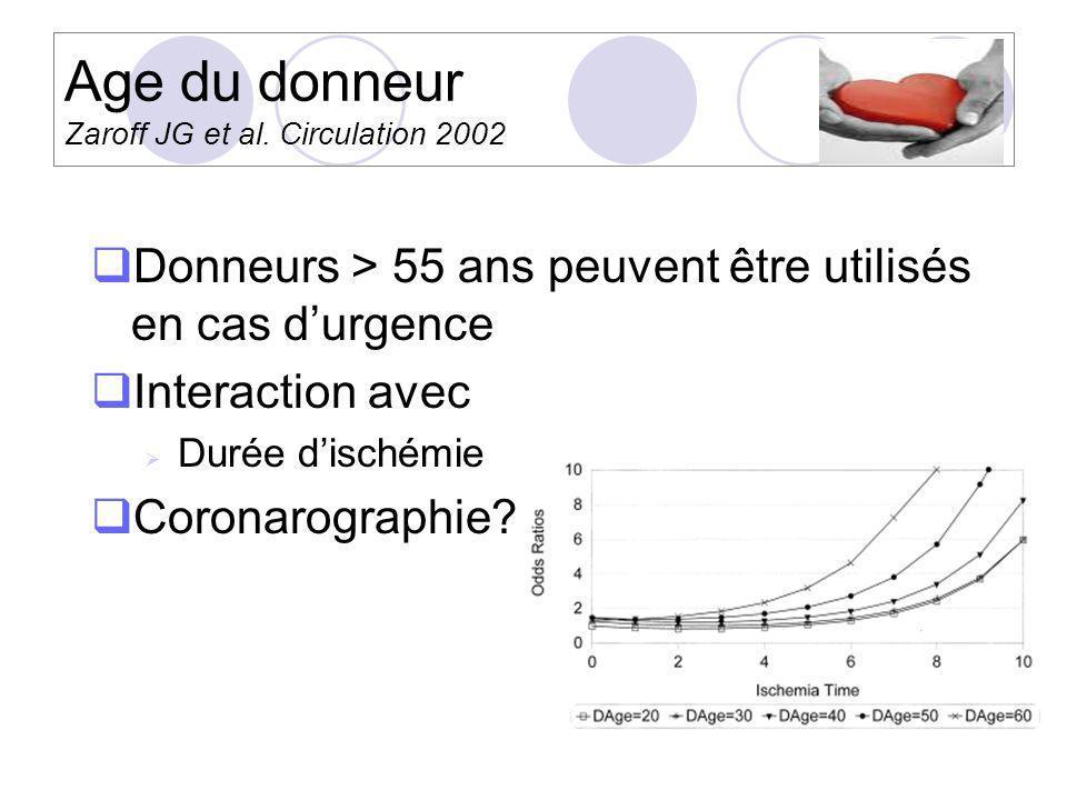Age du donneur Zaroff JG et al. Circulation 2002