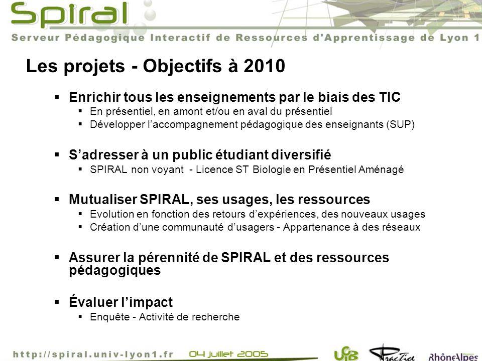 Les projets - Objectifs à 2010