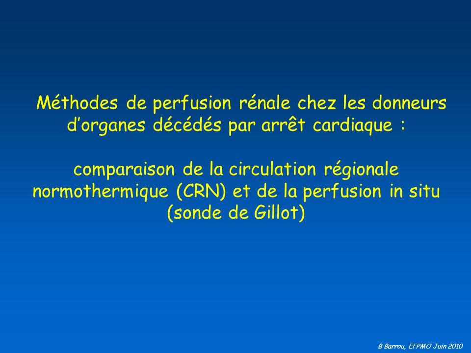 Méthodes de perfusion rénale chez les donneurs d'organes décédés par arrêt cardiaque : comparaison de la circulation régionale normothermique (CRN) et de la perfusion in situ (sonde de Gillot)