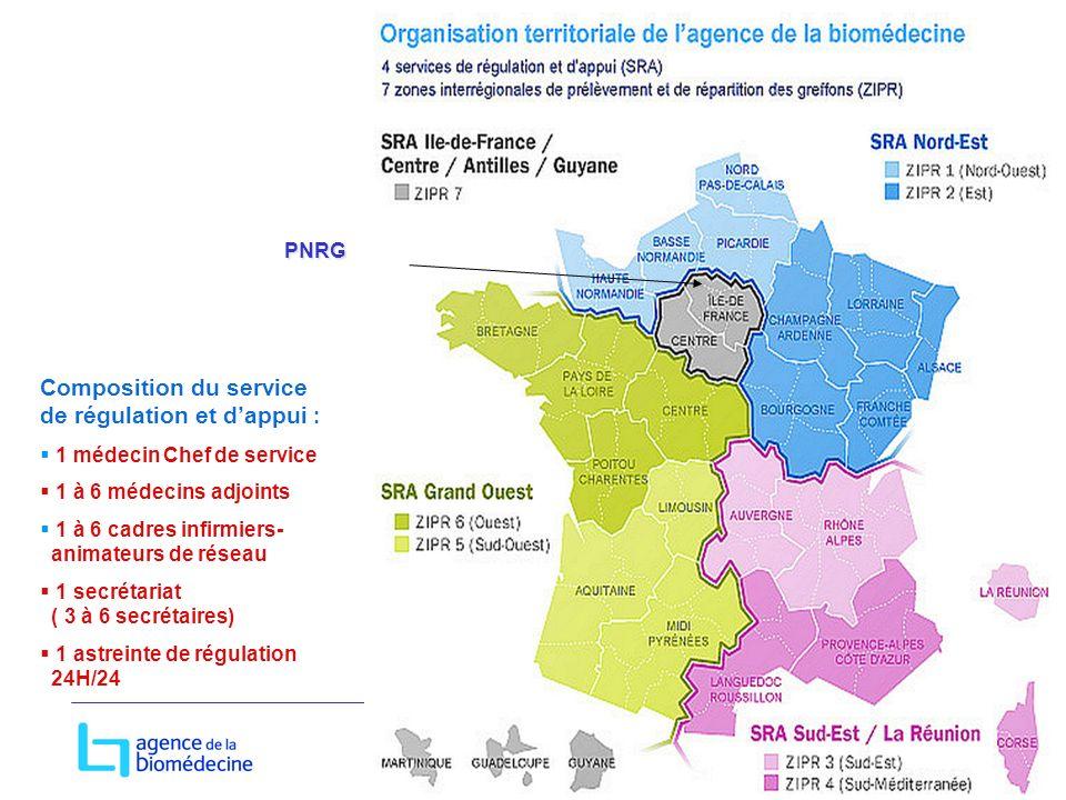Composition du service de régulation et d'appui :