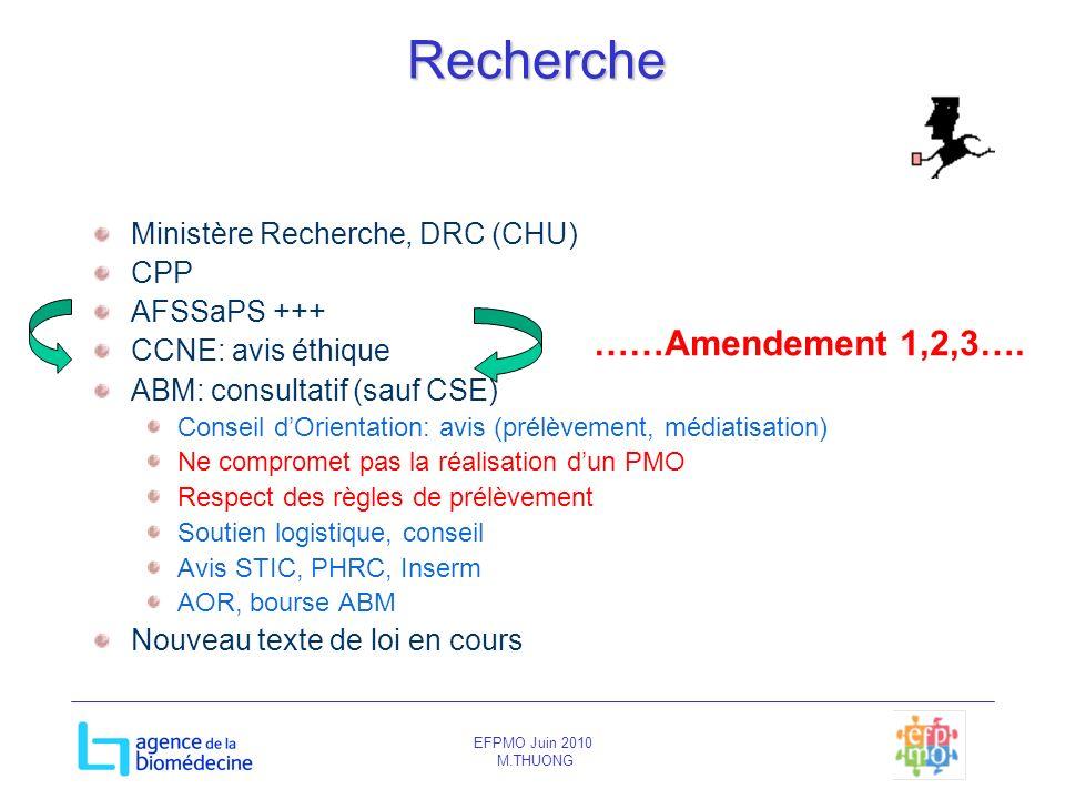 Recherche ……Amendement 1,2,3…. Ministère Recherche, DRC (CHU) CPP