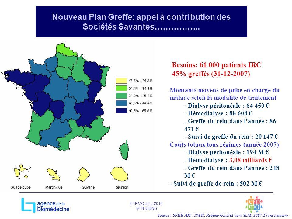 Nouveau Plan Greffe: appel à contribution des Sociétés Savantes……………..