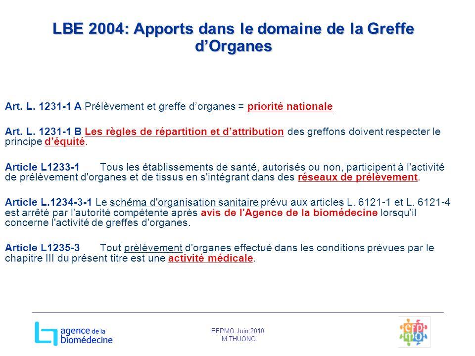 LBE 2004: Apports dans le domaine de la Greffe d'Organes