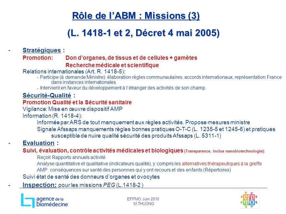 Rôle de l'ABM : Missions (3)