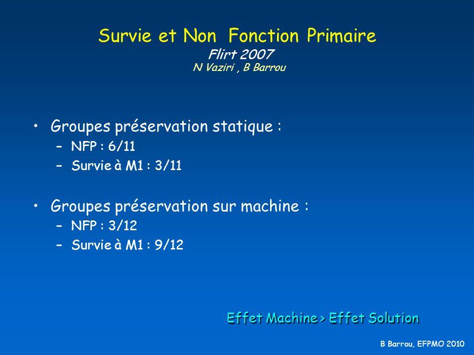 Survie et Non Fonction Primaire Flirt 2007 N Vaziri , B Barrou