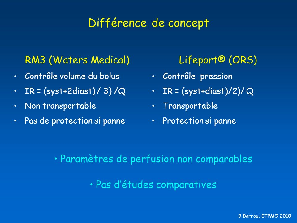 Différence de concept RM3 (Waters Medical) Lifeport® (ORS)
