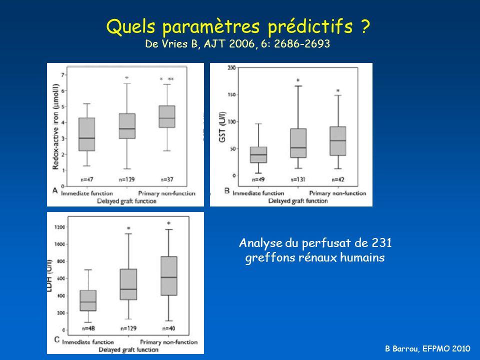 Quels paramètres prédictifs De Vries B, AJT 2006, 6: 2686-2693