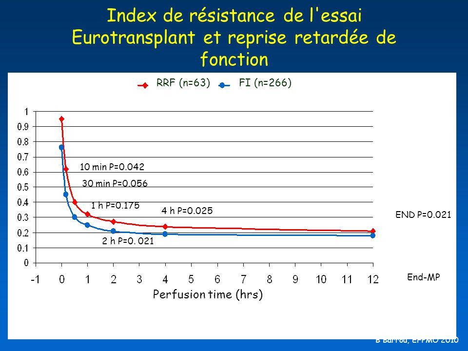 Index de résistance de l essai Eurotransplant et reprise retardée de fonction