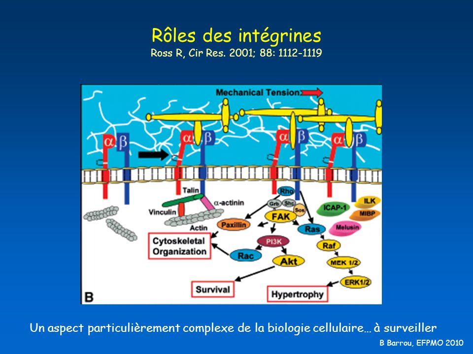 Rôles des intégrines Ross R, Cir Res. 2001; 88: 1112-1119