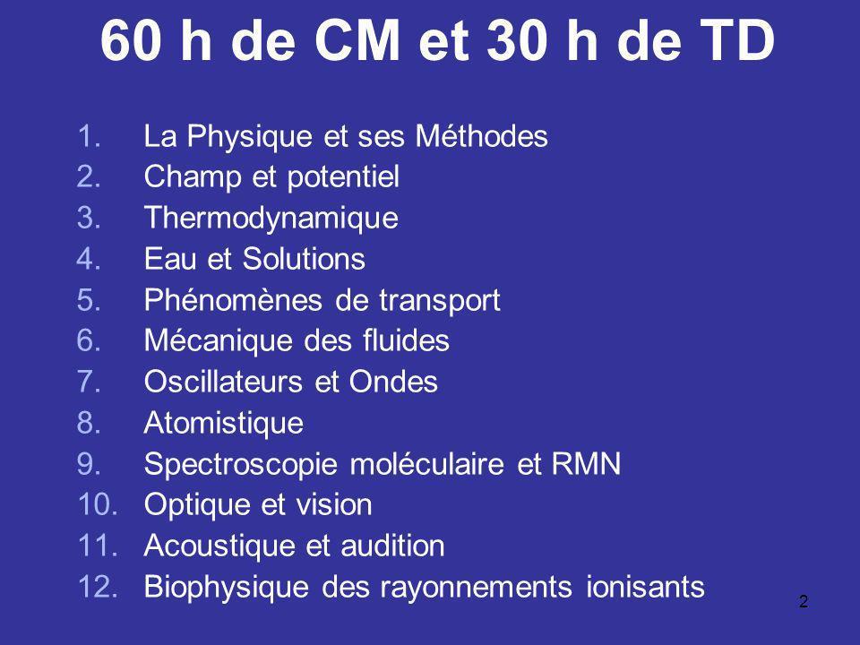 60 h de CM et 30 h de TD La Physique et ses Méthodes
