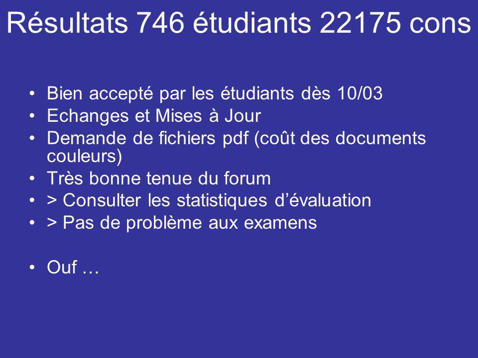 Résultats 746 étudiants 22175 cons