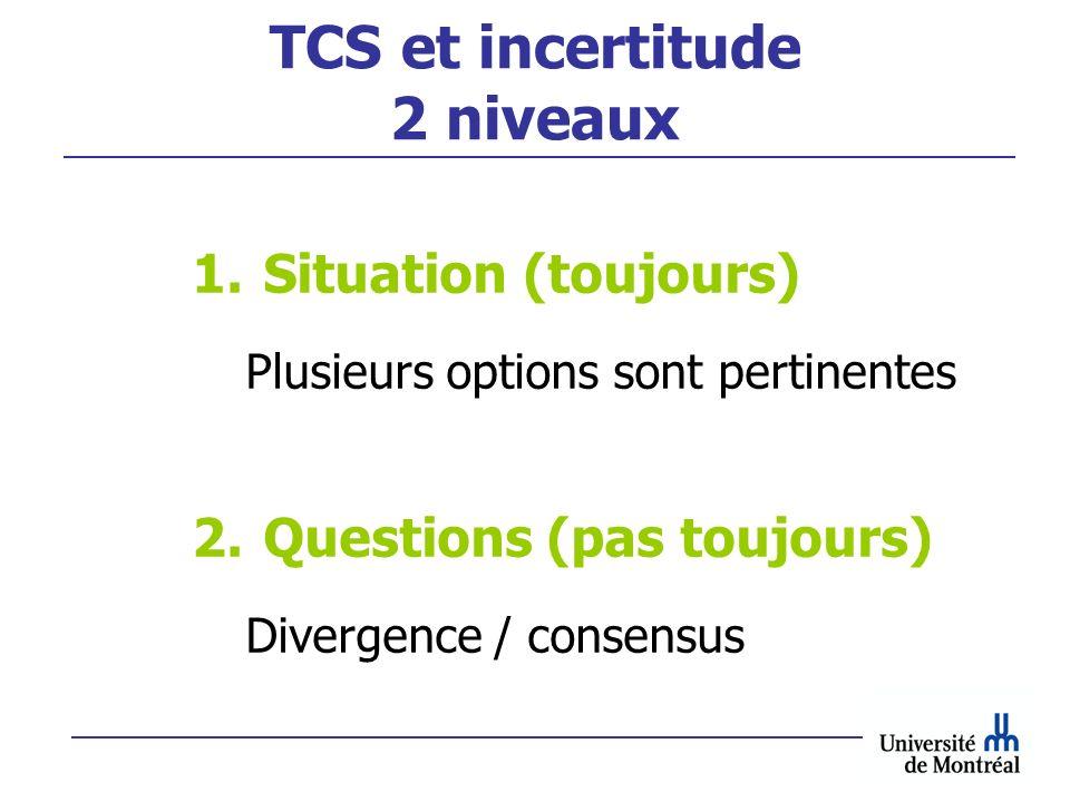 TCS et incertitude 2 niveaux