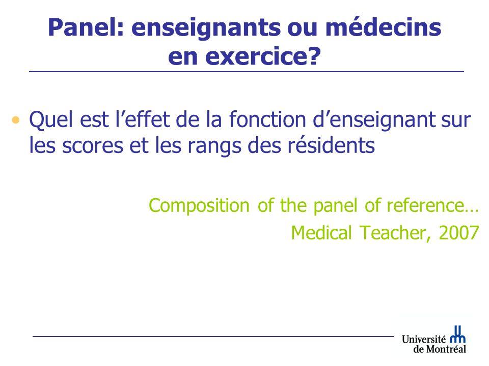 Panel: enseignants ou médecins en exercice