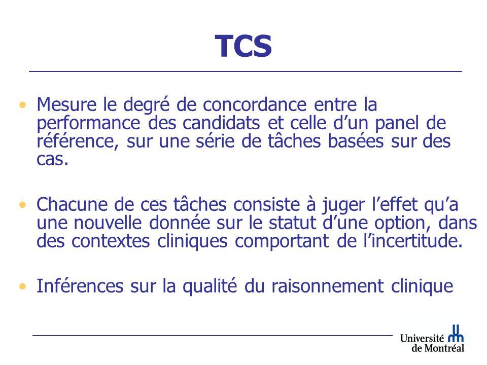 TCS Mesure le degré de concordance entre la performance des candidats et celle d'un panel de référence, sur une série de tâches basées sur des cas.