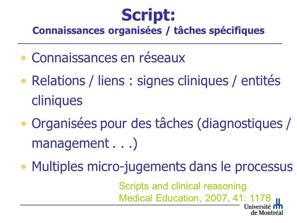 Script: Connaissances organisées / tâches spécifiques